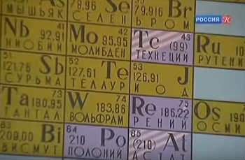Продукты, содержащие йод_таблица Менделеева
