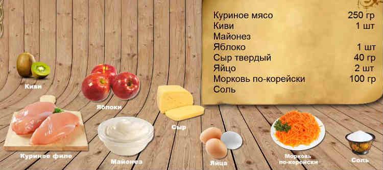 Salat s kivi21