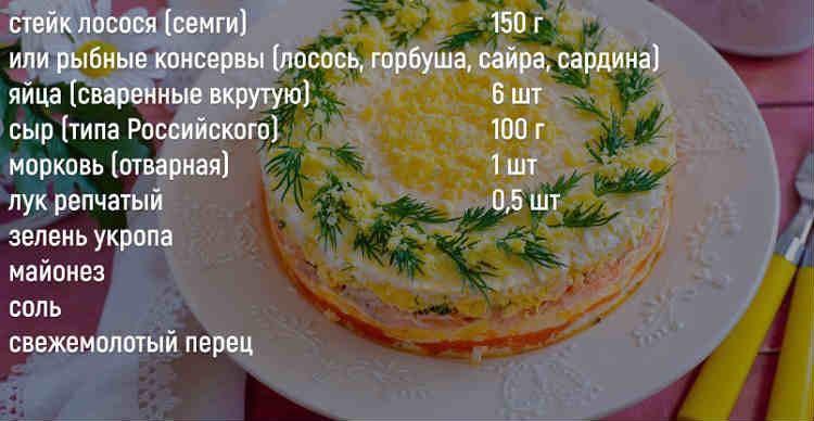 Legkij salat Mimoza k Novomu godu1-1